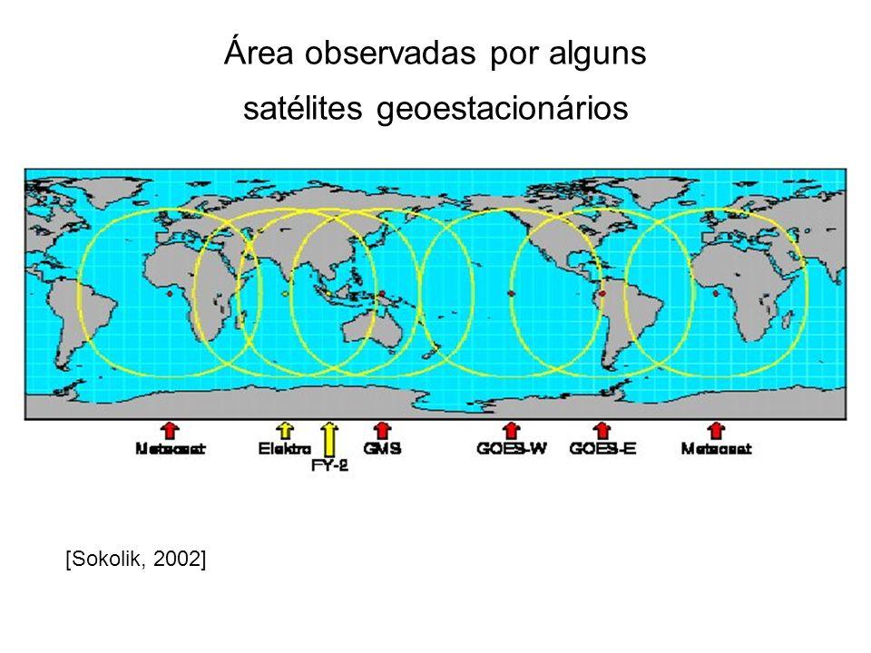 Área observadas por alguns satélites geoestacionários