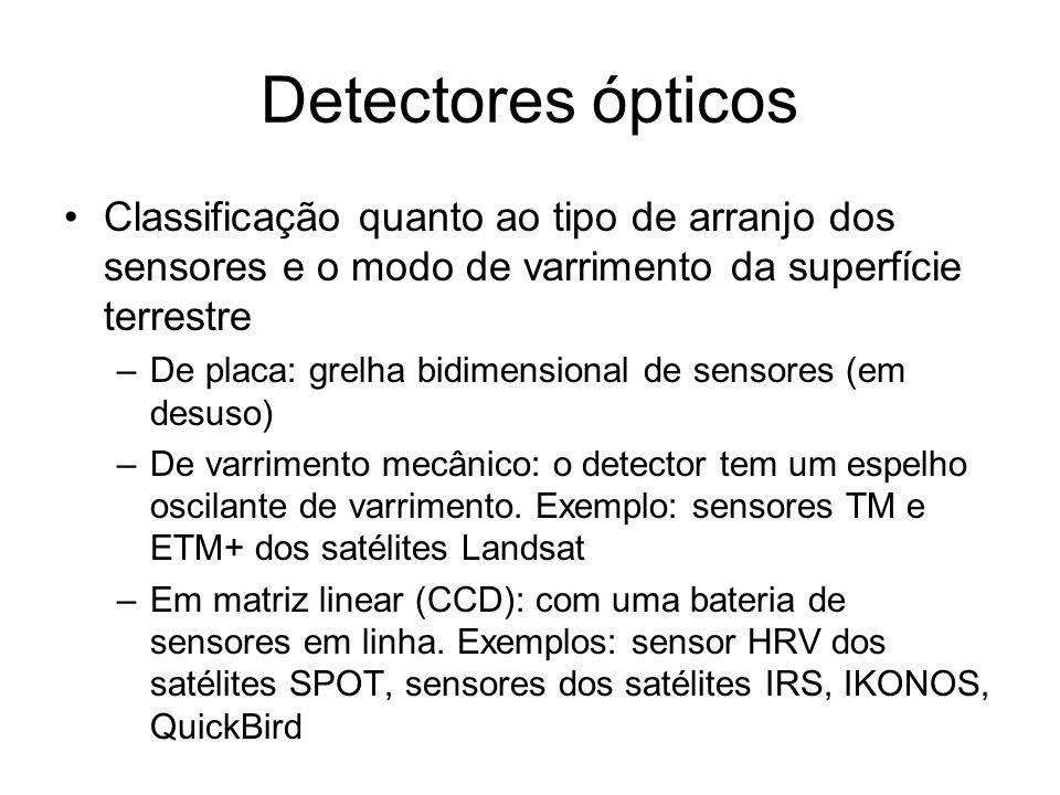 Detectores ópticos Classificação quanto ao tipo de arranjo dos sensores e o modo de varrimento da superfície terrestre.