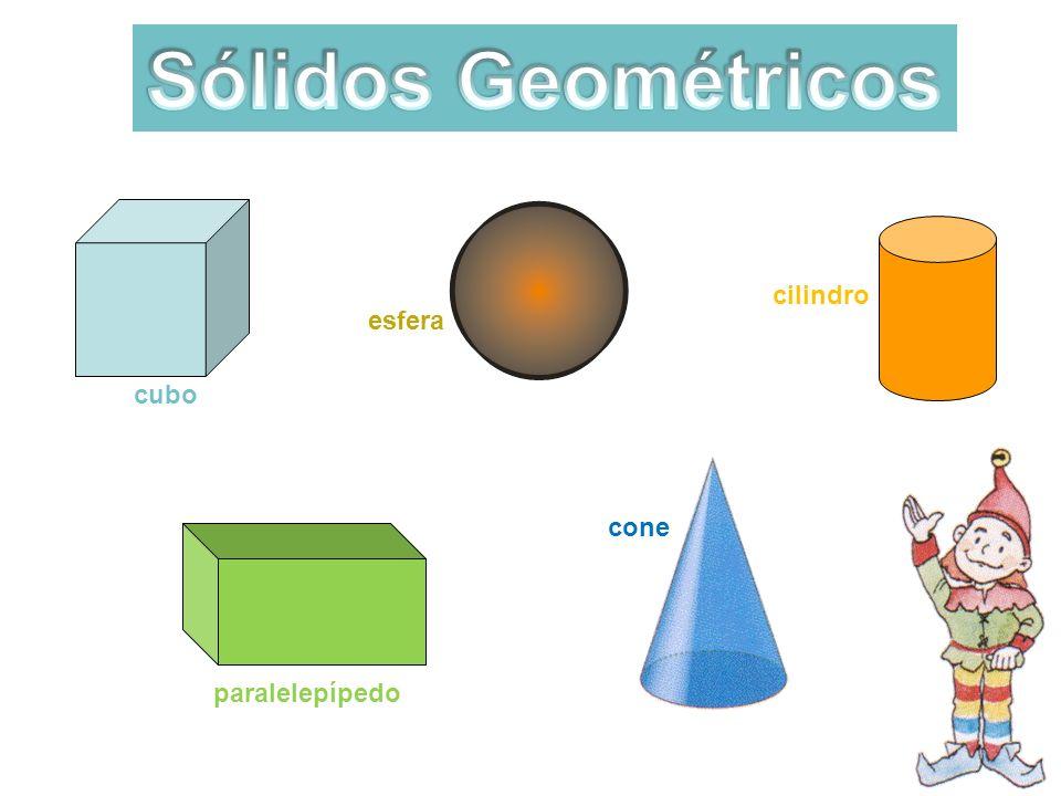 Sólidos Geométricos cilindro esfera cubo cone paralelepípedo