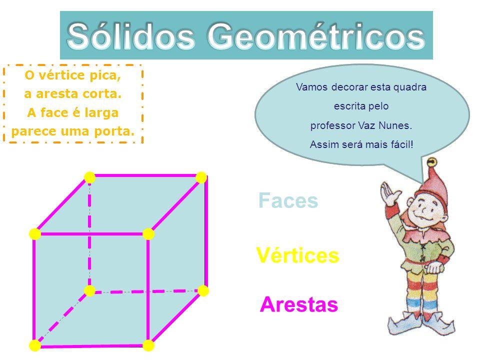 Sólidos Geométricos Faces Vértices Arestas O vértice pica,