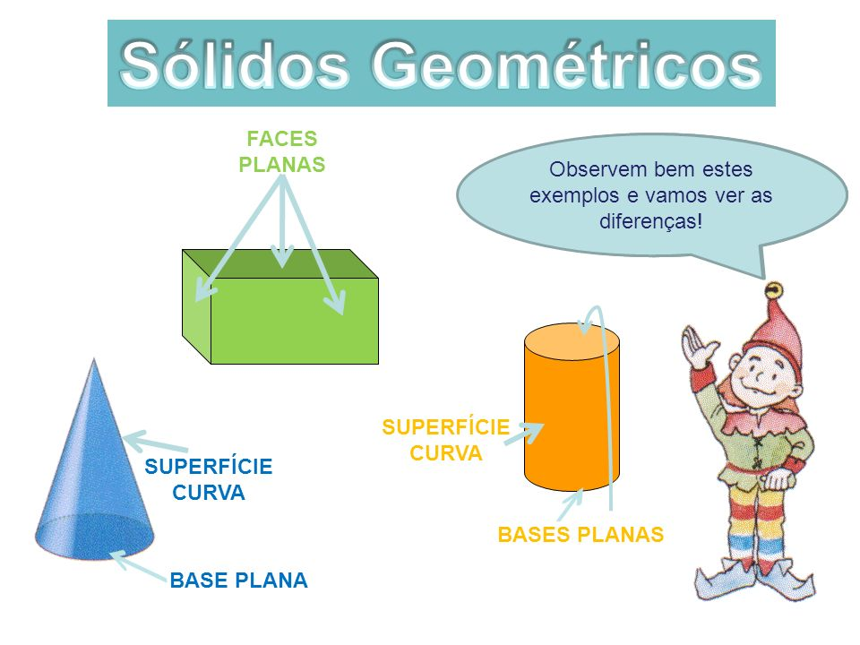 Sólidos Geométricos FACES PLANAS