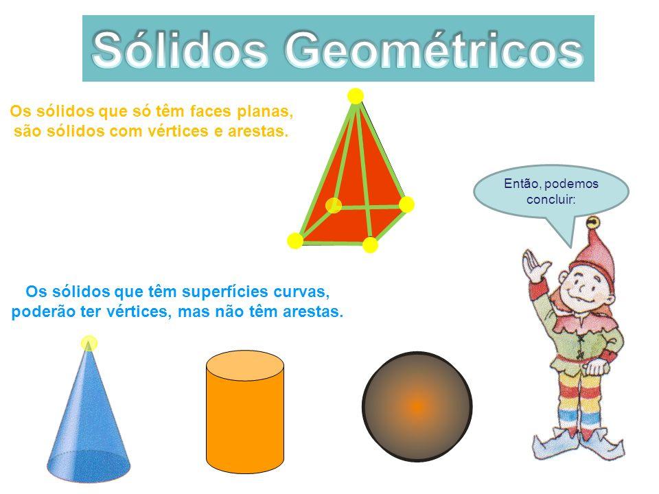 Sólidos Geométricos Os sólidos que só têm faces planas,