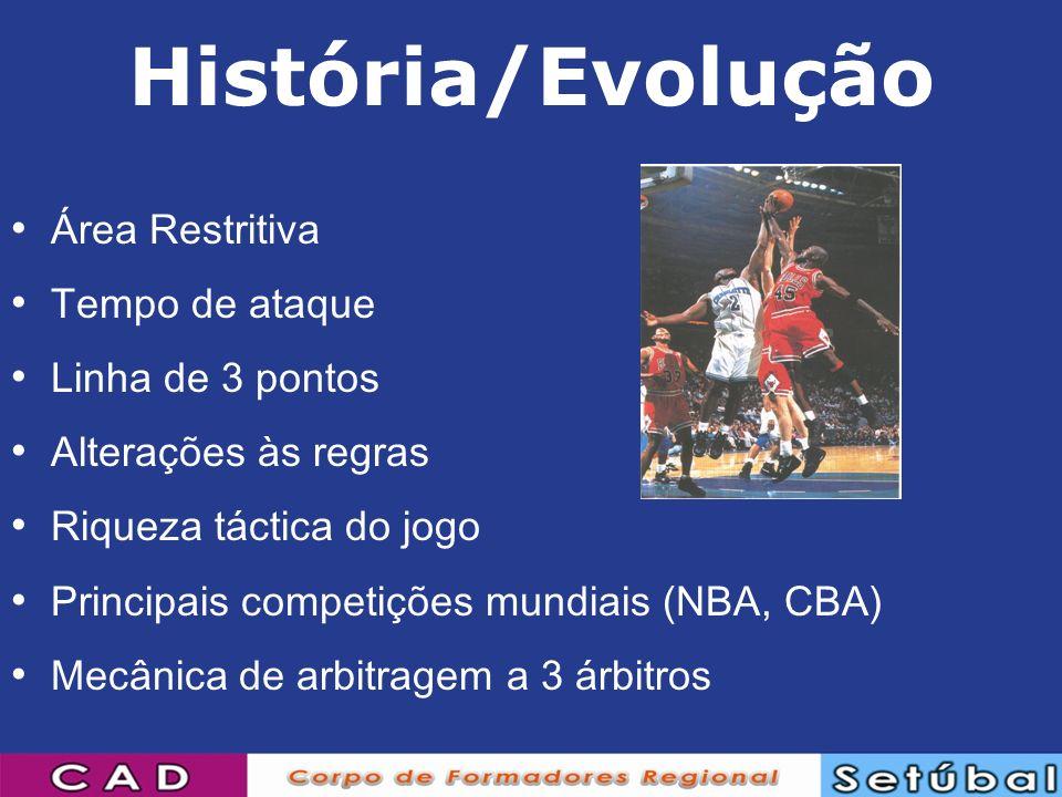 História/Evolução Área Restritiva Tempo de ataque Linha de 3 pontos