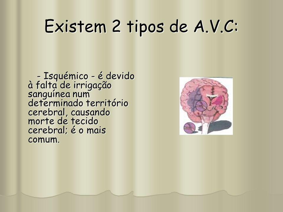 Existem 2 tipos de A.V.C: