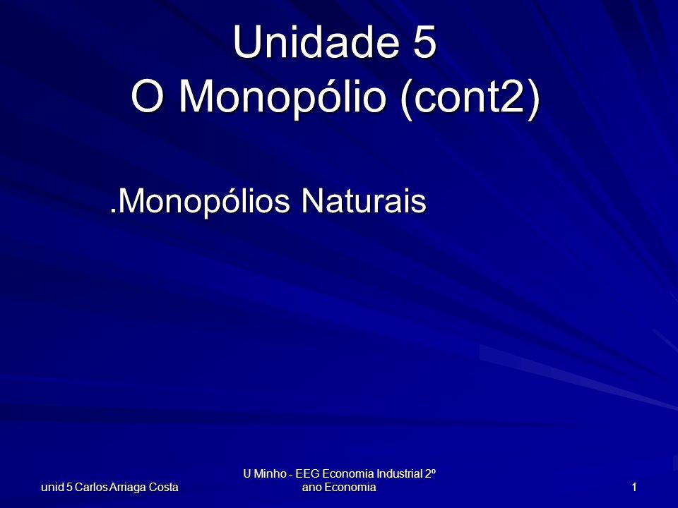 Unidade 5 O Monopólio (cont2)