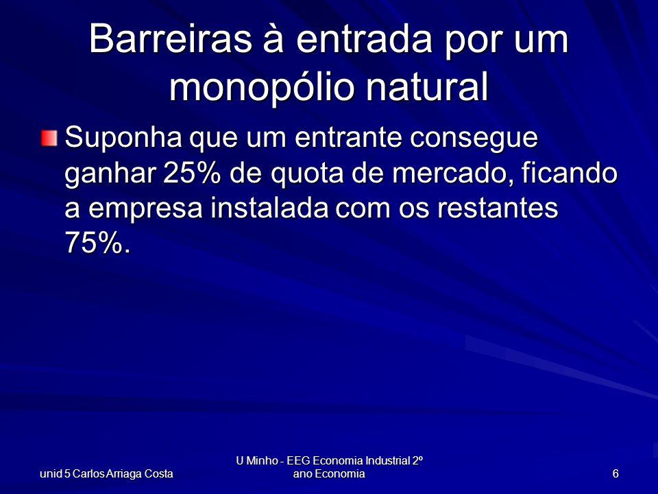 Barreiras à entrada por um monopólio natural