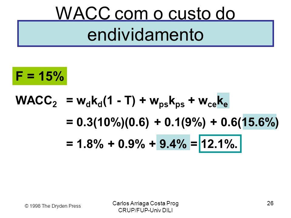 WACC com o custo do endividamento