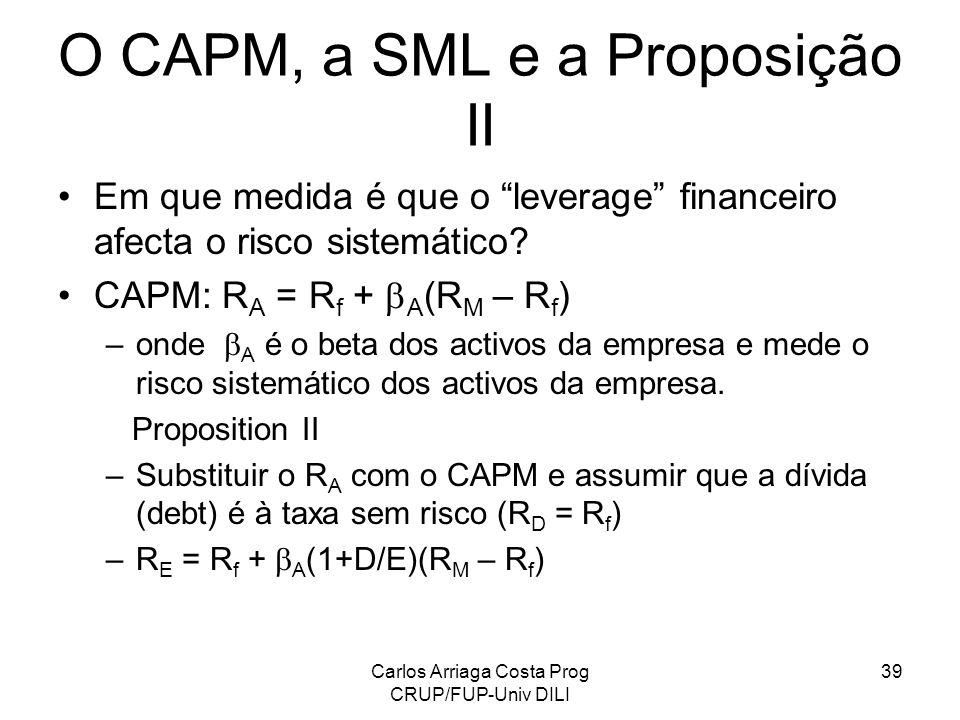 O CAPM, a SML e a Proposição II