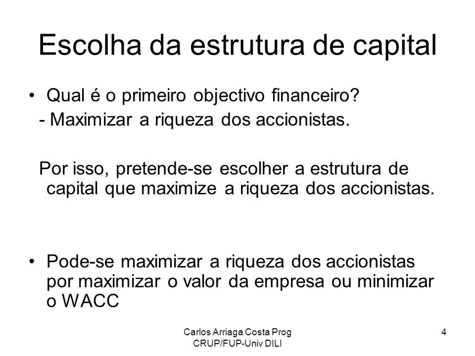 Escolha da estrutura de capital