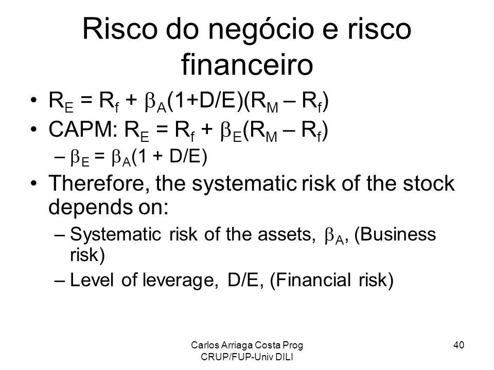 Risco do negócio e risco financeiro