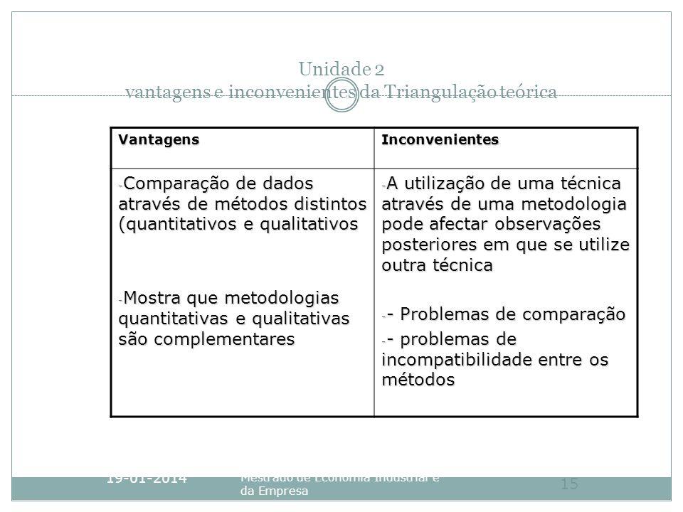 Unidade 2 vantagens e inconvenientes da Triangulação teórica