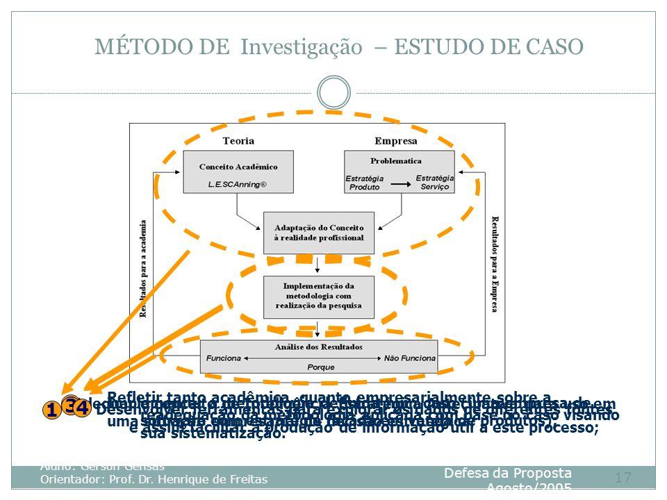 MÉTODO DE Investigação – ESTUDO DE CASO