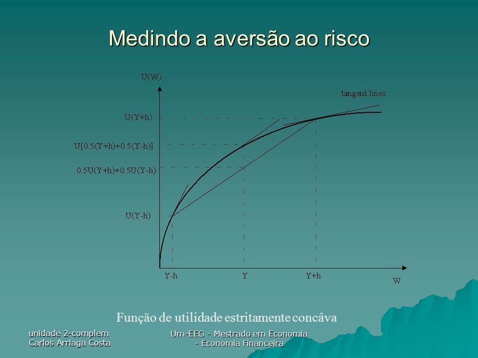 Medindo a aversão ao risco