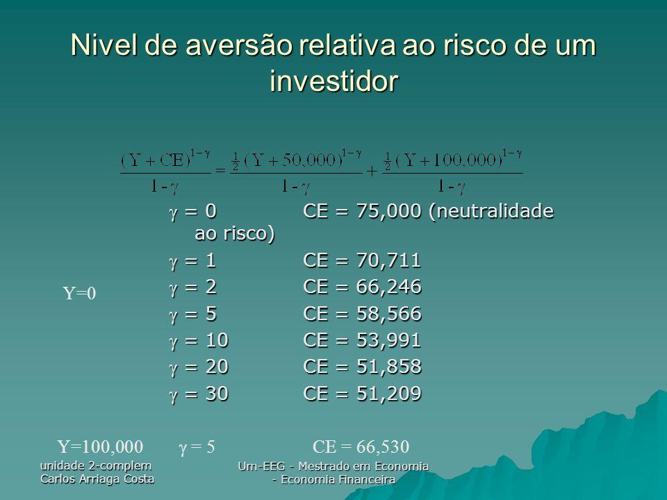 Nivel de aversão relativa ao risco de um investidor