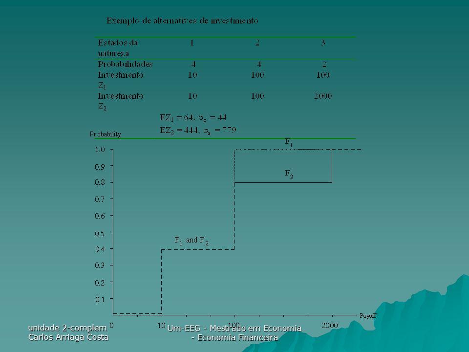 Um-EEG - Mestrado em Economia - Economia Financeira