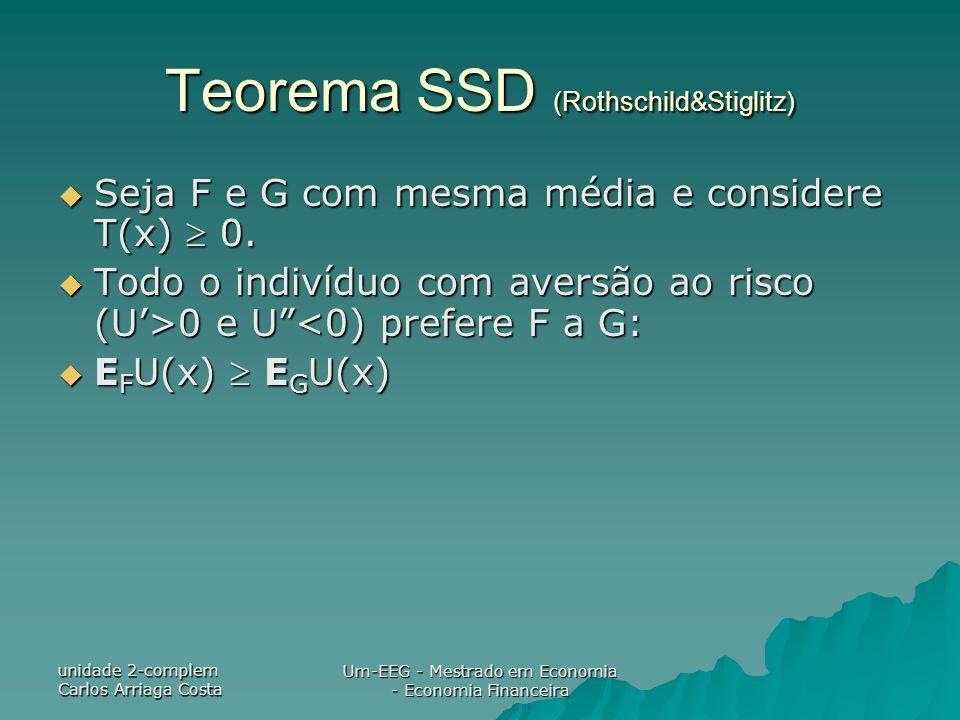 Teorema SSD (Rothschild&Stiglitz)