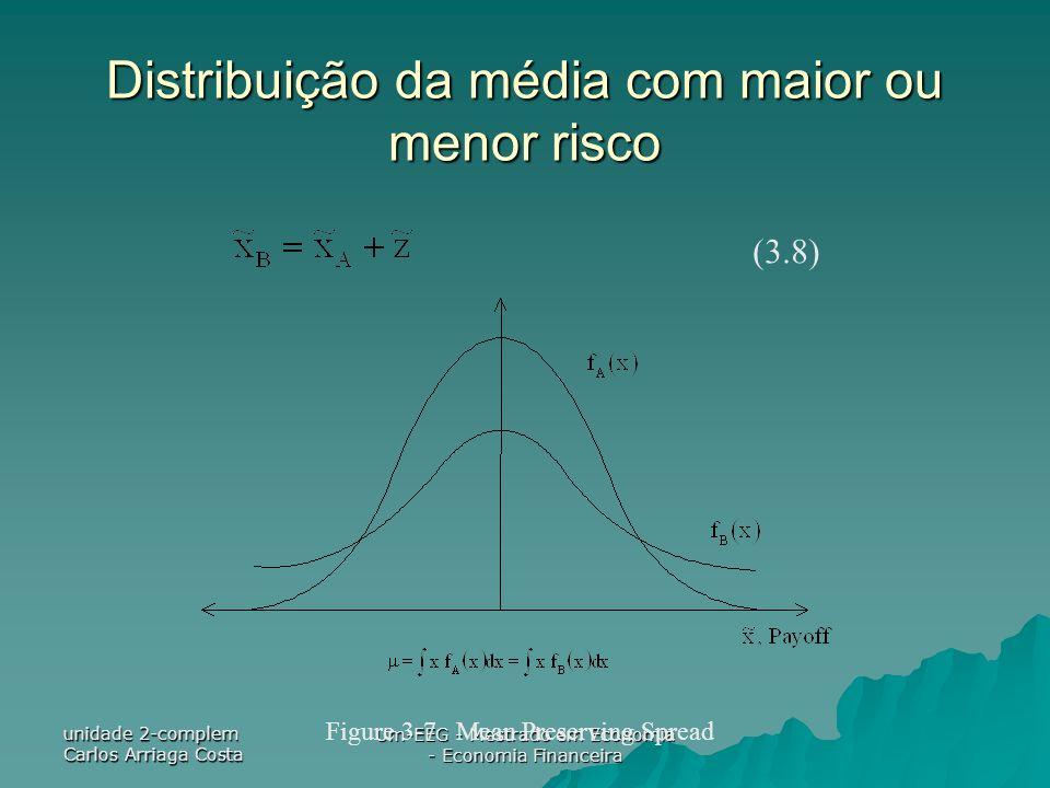 Distribuição da média com maior ou menor risco