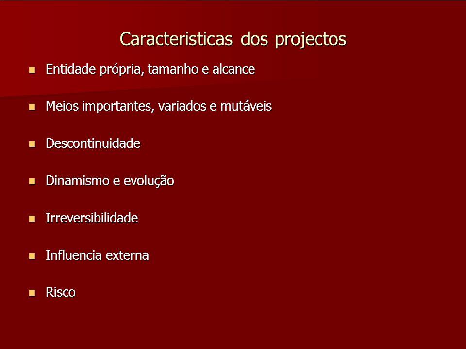Caracteristicas dos projectos