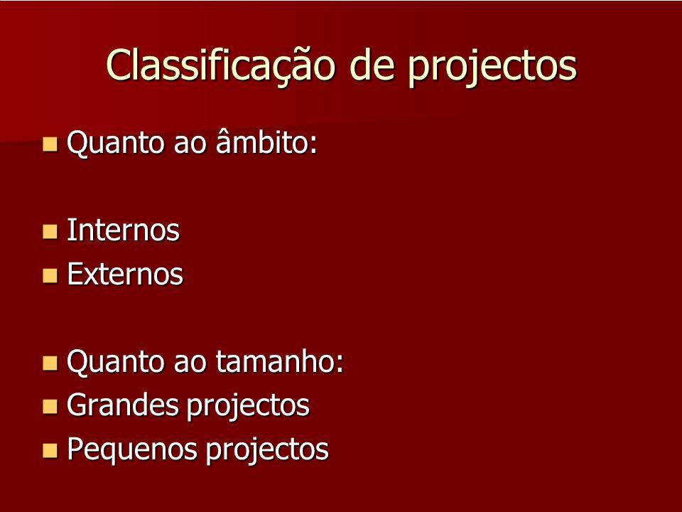 Classificação de projectos