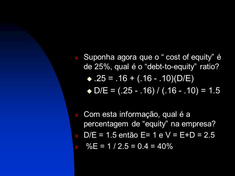 .25 = .16 + (.16 - .10)(D/E) D/E = (.25 - .16) / (.16 - .10) = 1.5