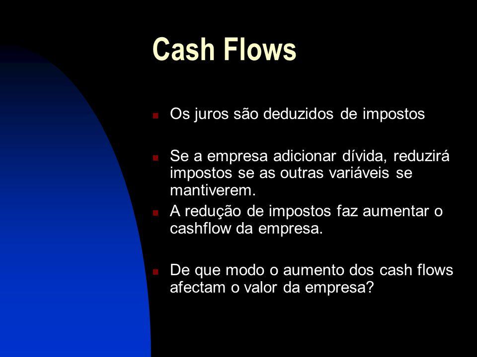 Cash Flows Os juros são deduzidos de impostos