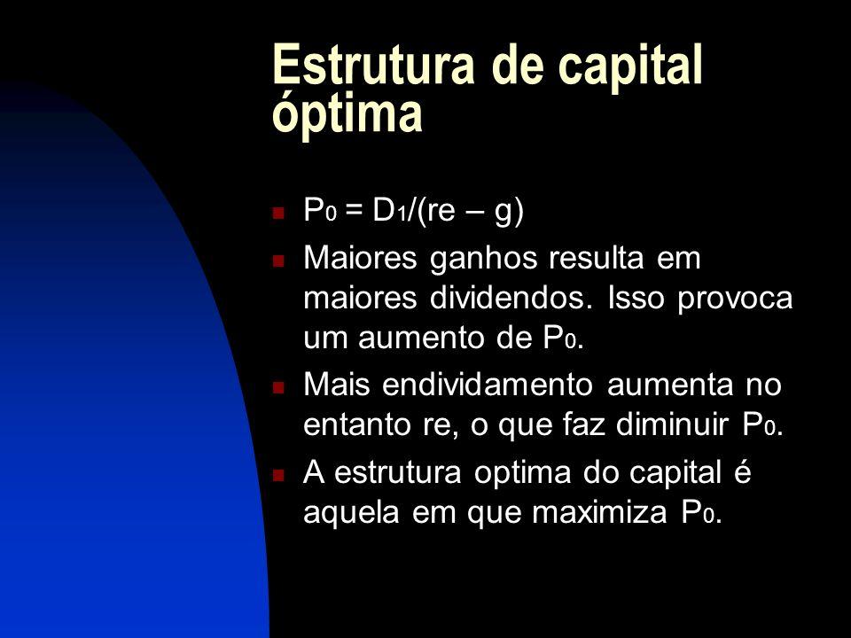 Estrutura de capital óptima