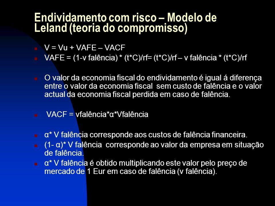 Endividamento com risco – Modelo de Leland (teoria do compromisso)