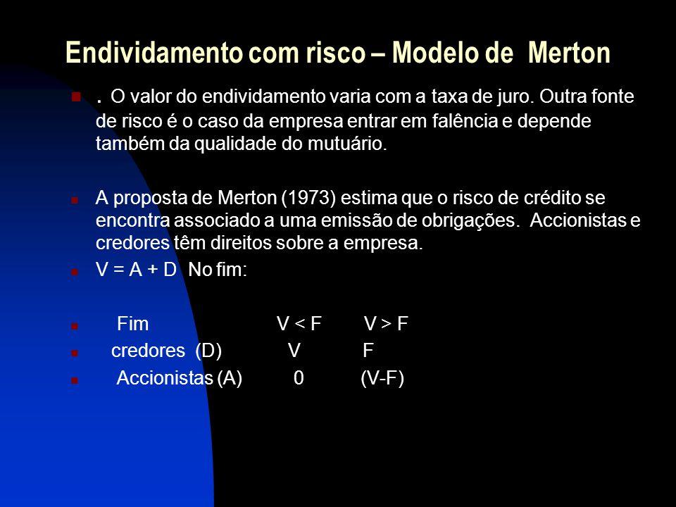 Endividamento com risco – Modelo de Merton
