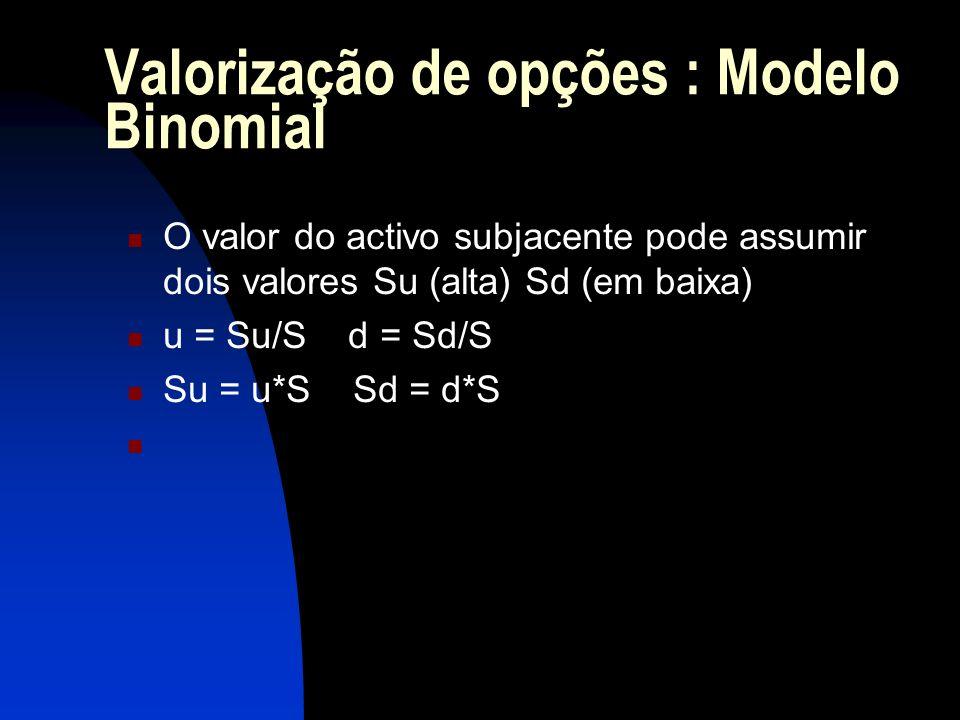 Valorização de opções : Modelo Binomial