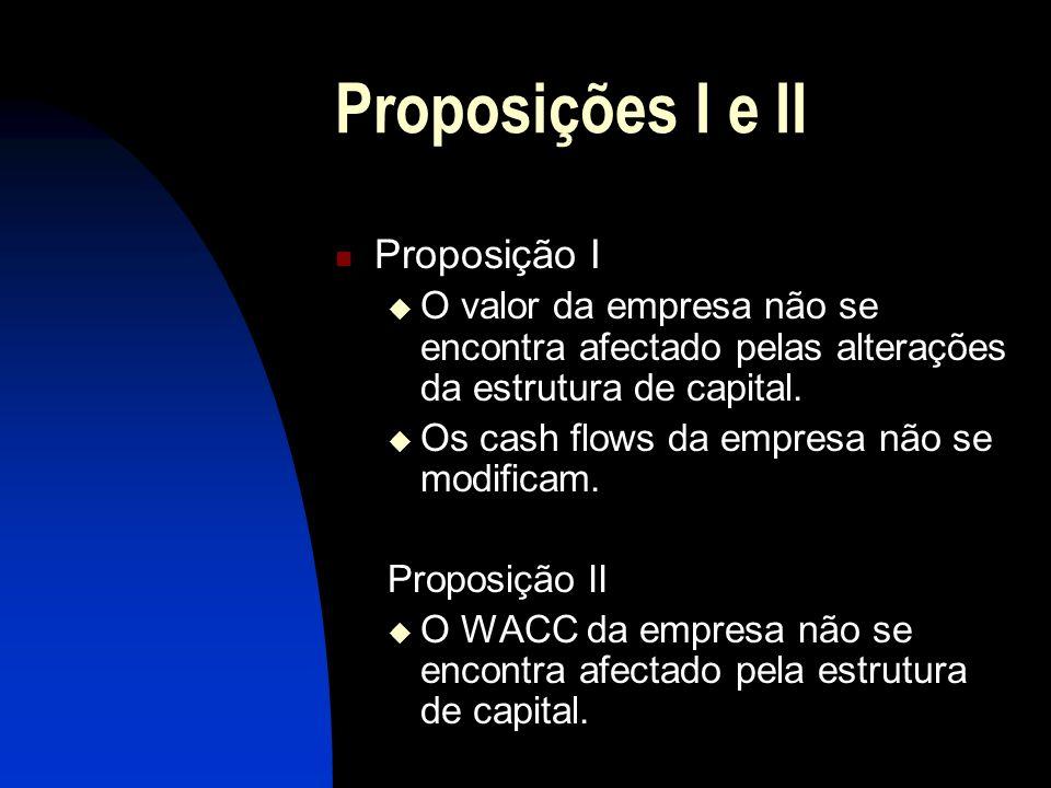 Proposições I e II Proposição I