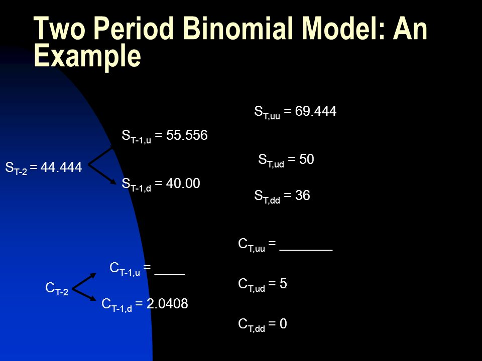 Two Period Binomial Model: An Example