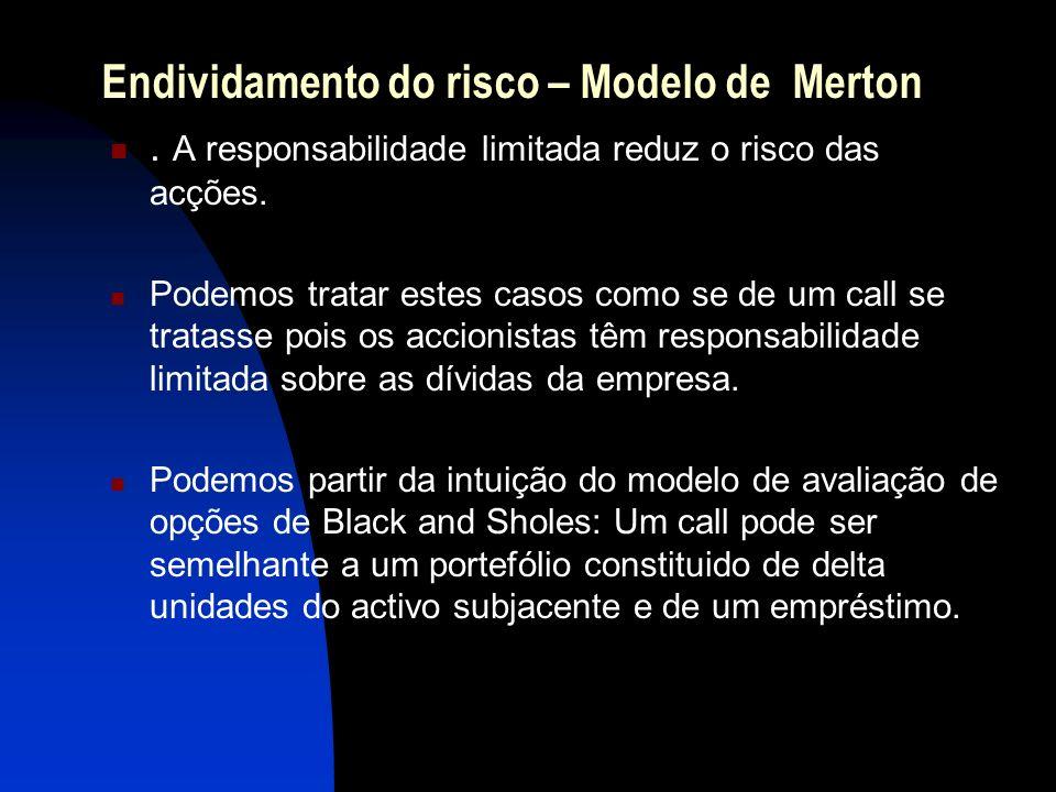 Endividamento do risco – Modelo de Merton