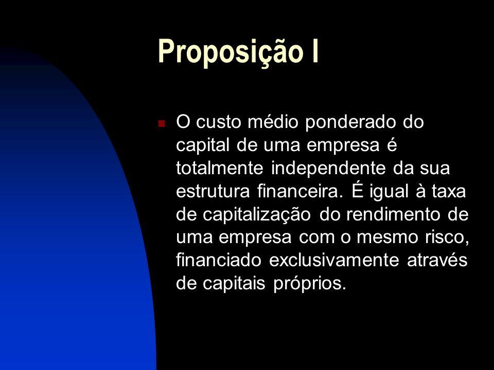 Proposição I