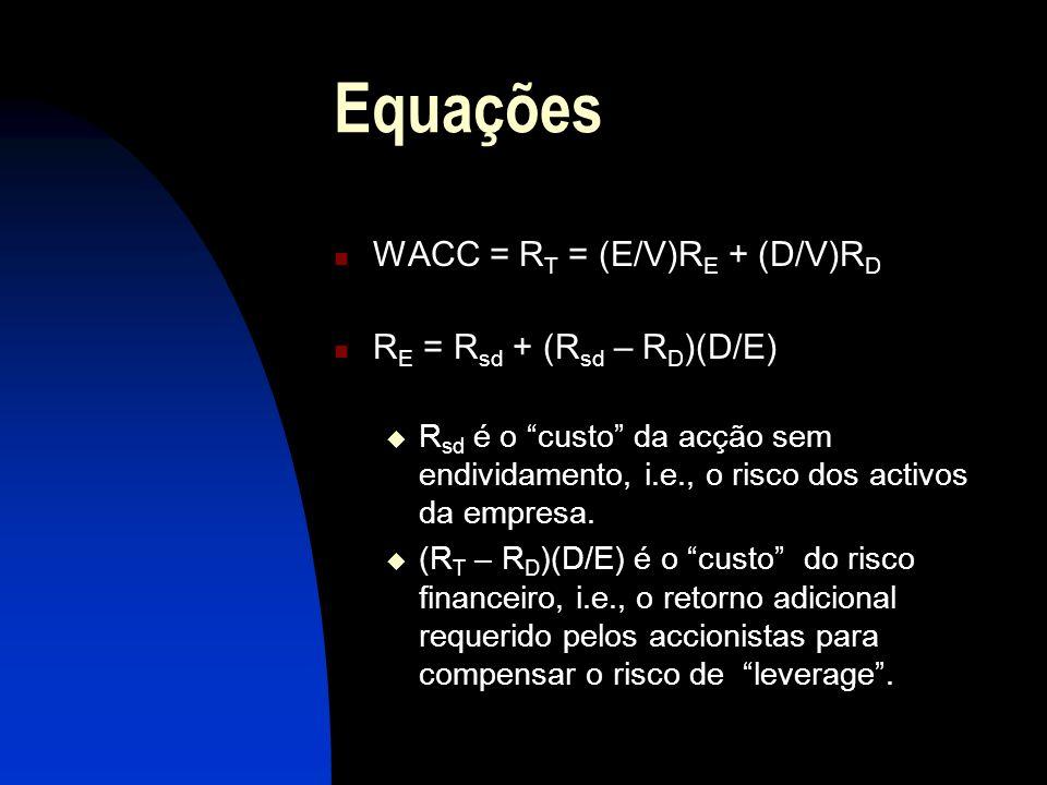 Equações WACC = RT = (E/V)RE + (D/V)RD RE = Rsd + (Rsd – RD)(D/E)