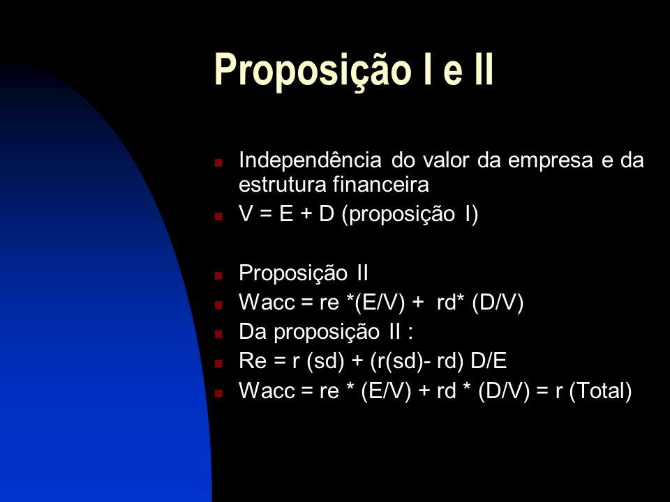 Proposição I e II Independência do valor da empresa e da estrutura financeira. V = E + D (proposição I)