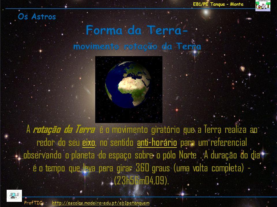 movimento rotação da Terra