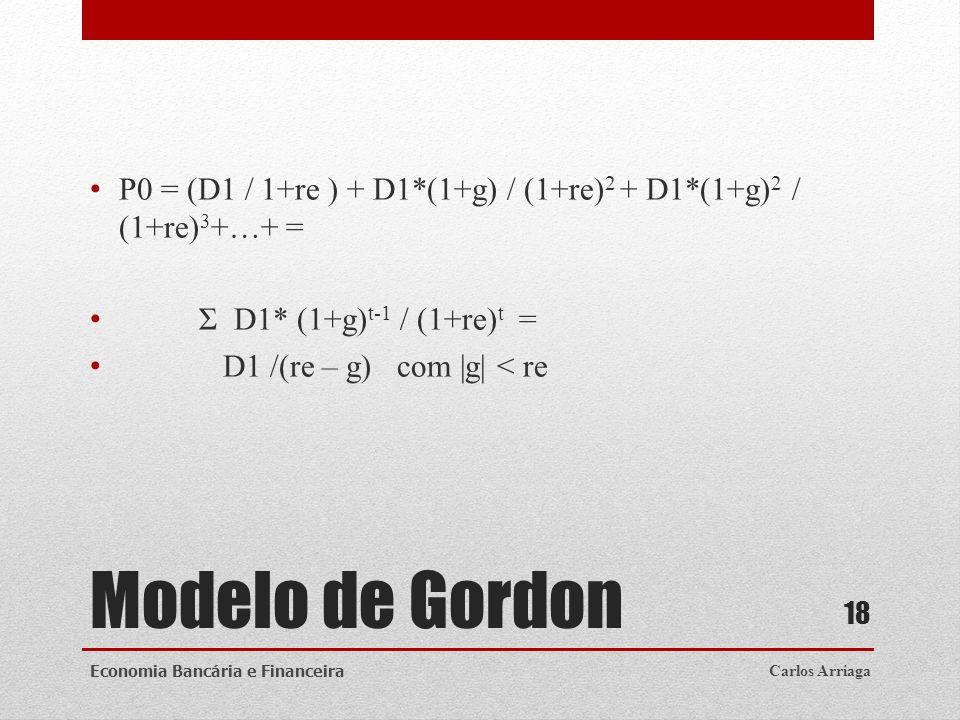P0 = (D1 / 1+re ) + D1*(1+g) / (1+re)2 + D1*(1+g)2 / (1+re)3+…+ =