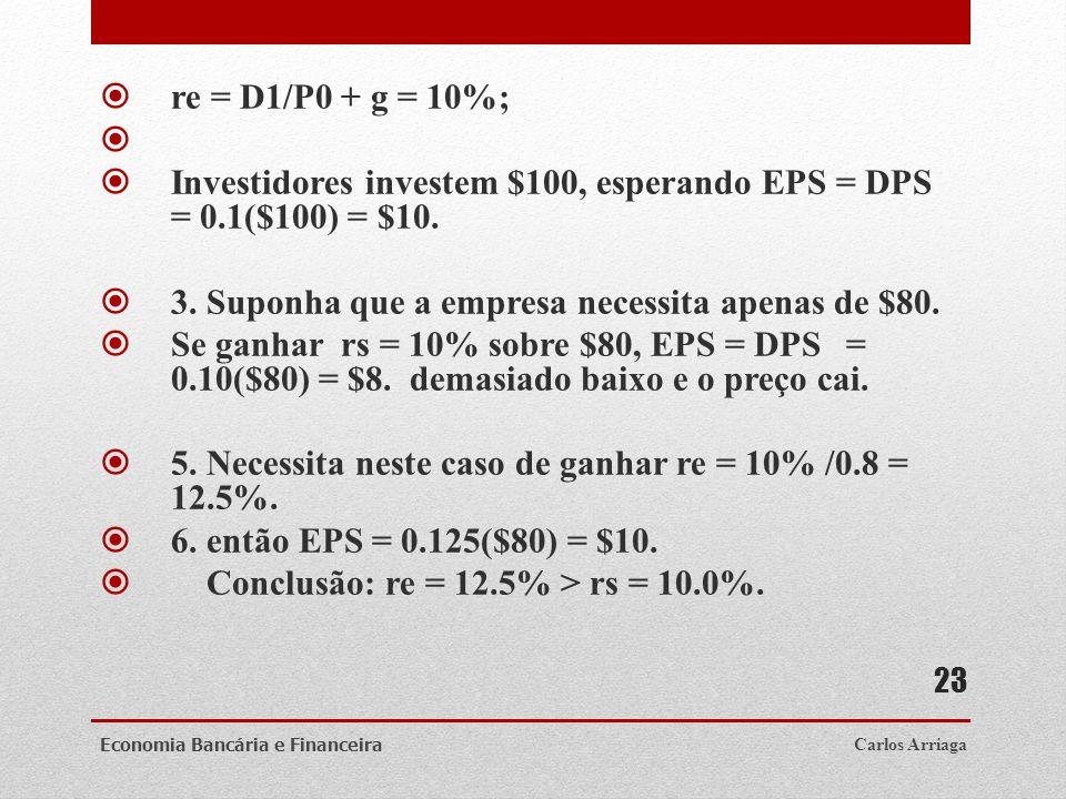 Investidores investem $100, esperando EPS = DPS = 0.1($100) = $10.