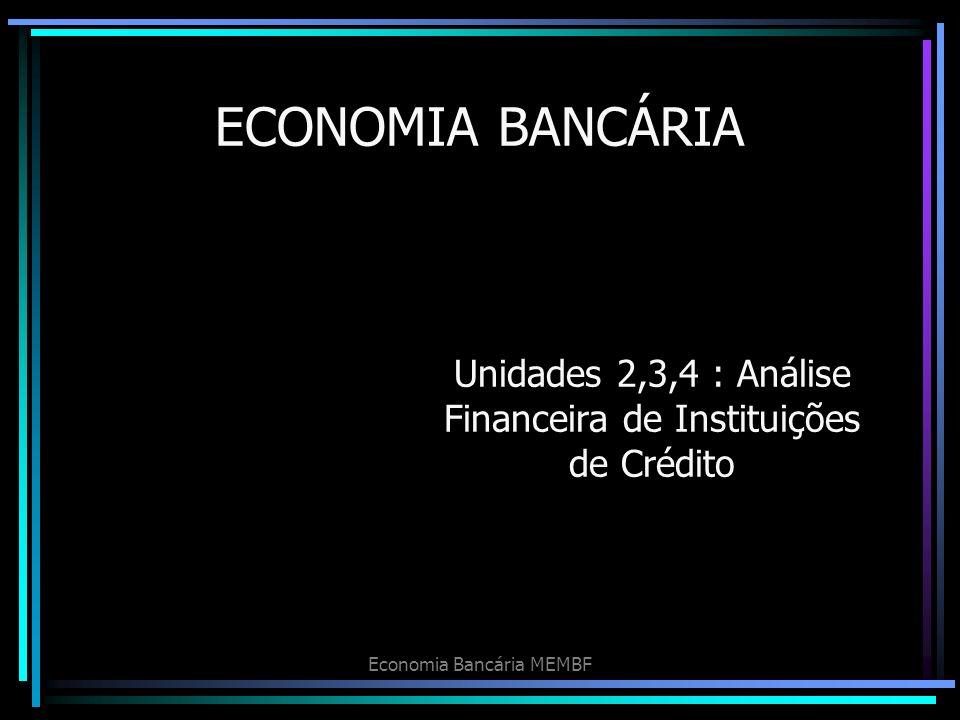 Unidades 2,3,4 : Análise Financeira de Instituições de Crédito
