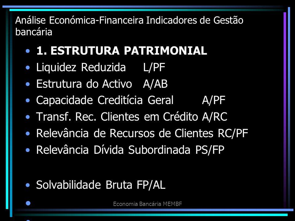 Análise Económica-Financeira Indicadores de Gestão bancária