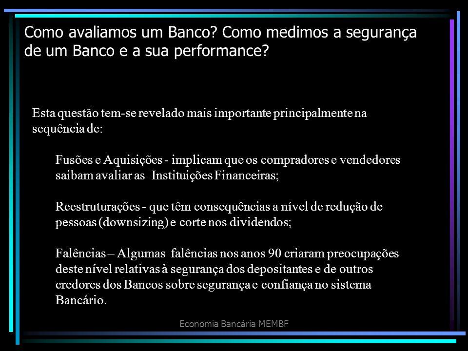 Economia Bancária MEMBF