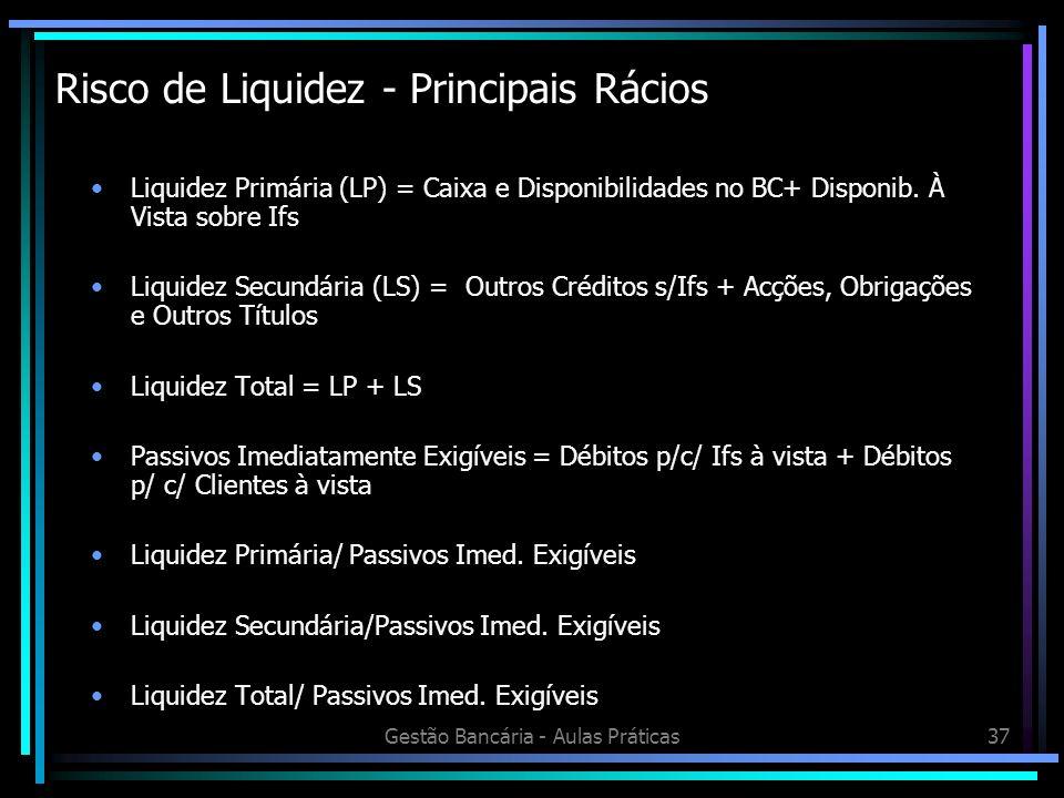 Risco de Liquidez - Principais Rácios