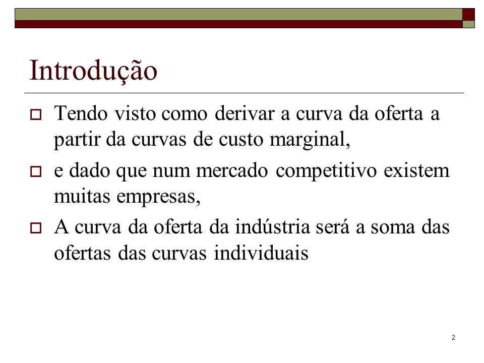 Introdução Tendo visto como derivar a curva da oferta a partir da curvas de custo marginal,