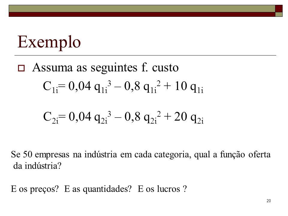 Exemplo Assuma as seguintes f. custo