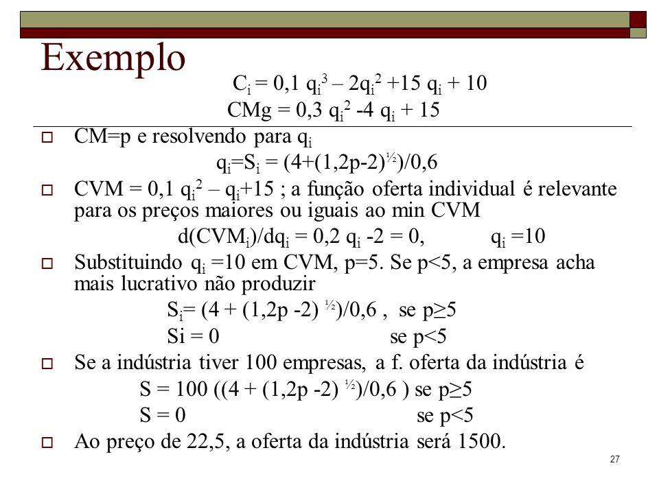 Exemplo Ci = 0,1 qi3 – 2qi2 +15 qi + 10 CMg = 0,3 qi2 -4 qi + 15
