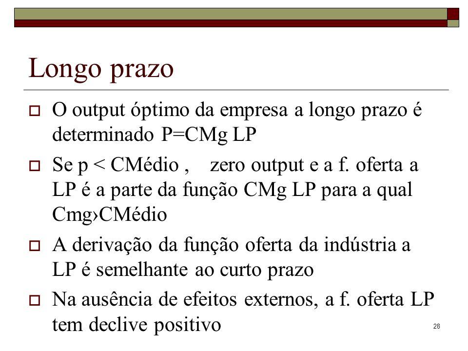 Longo prazo O output óptimo da empresa a longo prazo é determinado P=CMg LP.