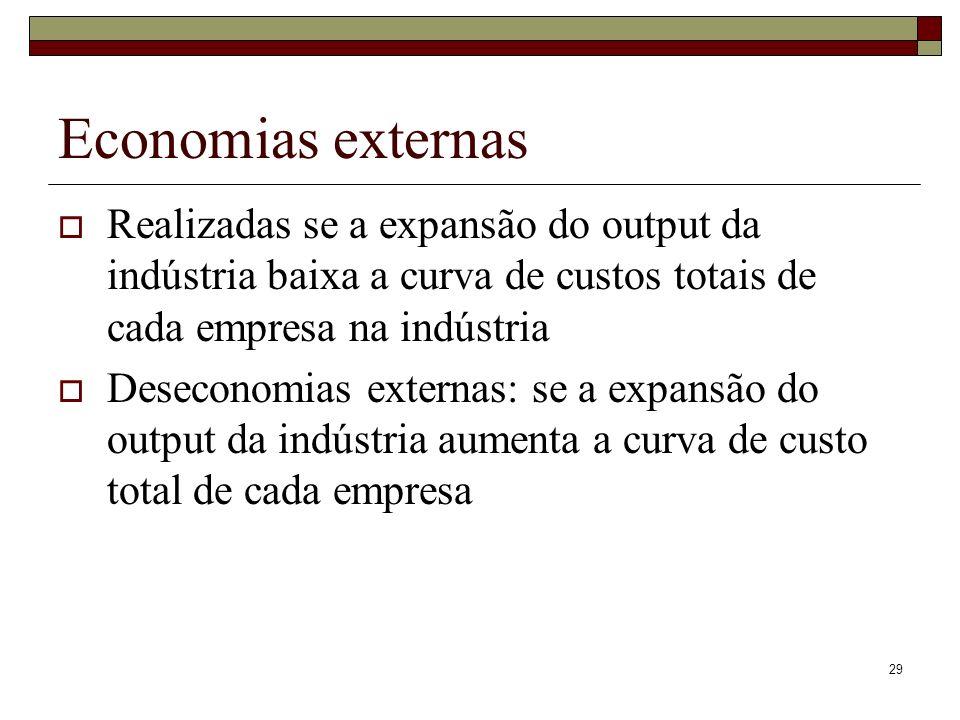 Economias externas Realizadas se a expansão do output da indústria baixa a curva de custos totais de cada empresa na indústria.