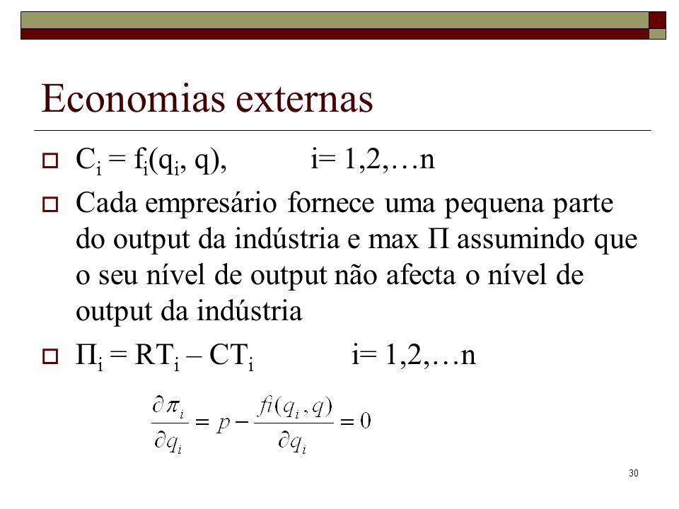 Economias externas Ci = fi(qi, q), i= 1,2,…n