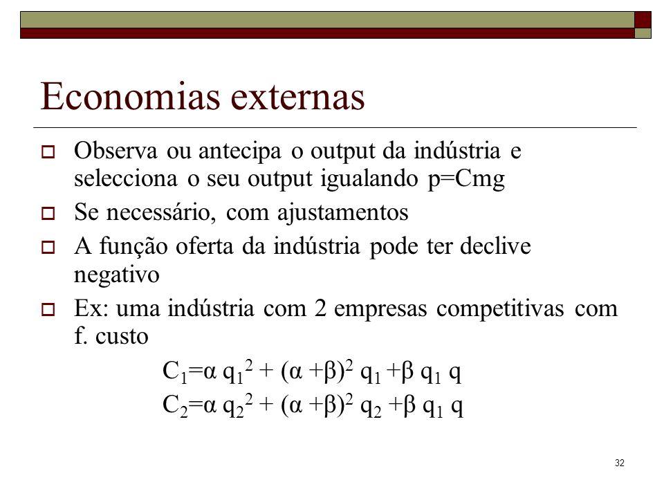 Economias externas Observa ou antecipa o output da indústria e selecciona o seu output igualando p=Cmg.