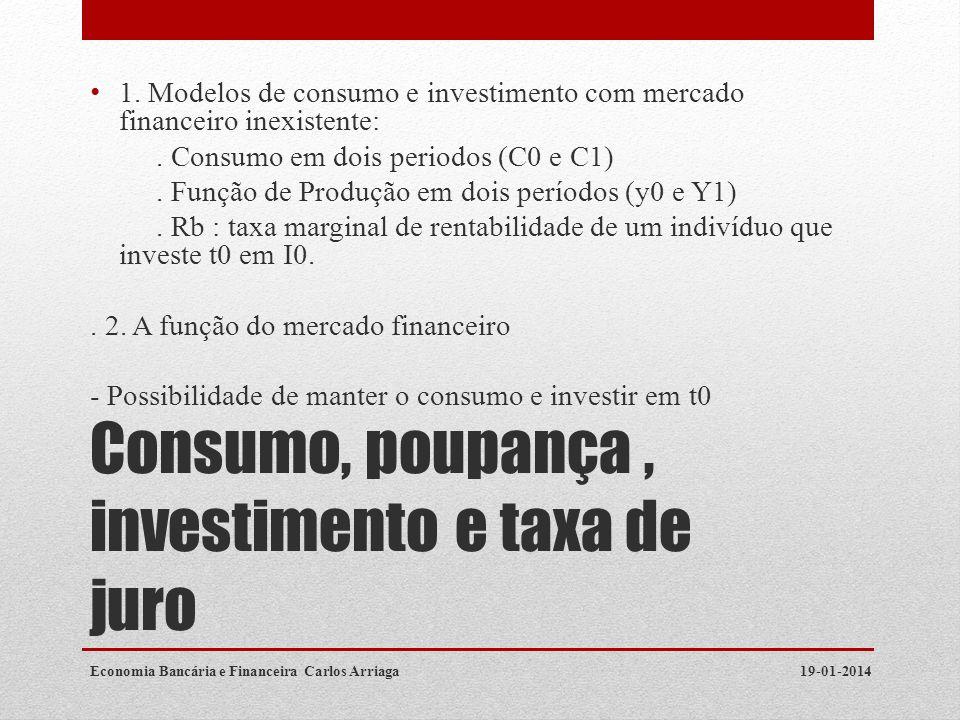 Consumo, poupança , investimento e taxa de juro